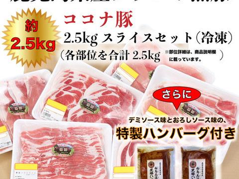 ココナ豚ギュギュッと!まるごとスライスセット(2.25kg)